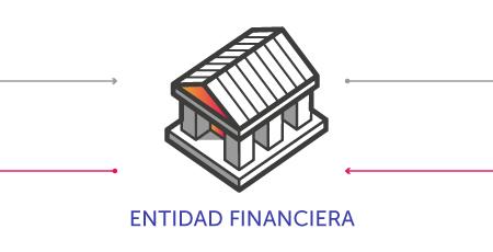 Aliados Financieros para acceso de crédito Bancóldex